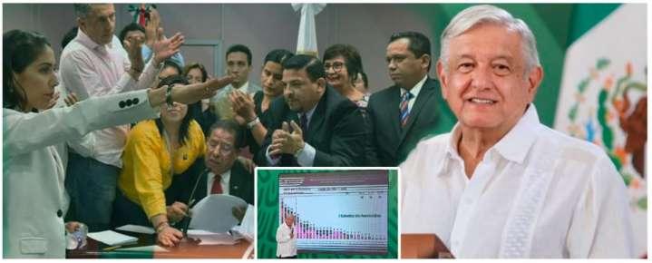 *Reconoce AMLO acierto del Congreso de Veracruz en remoción del Fiscal*